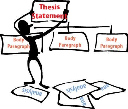 Words to start a thesis statement